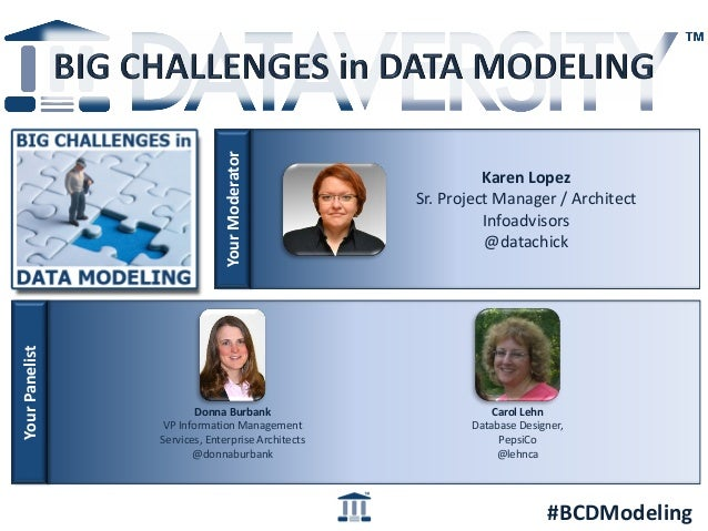 Big Challenges in Data Modeling: Data Modeling at High Speed