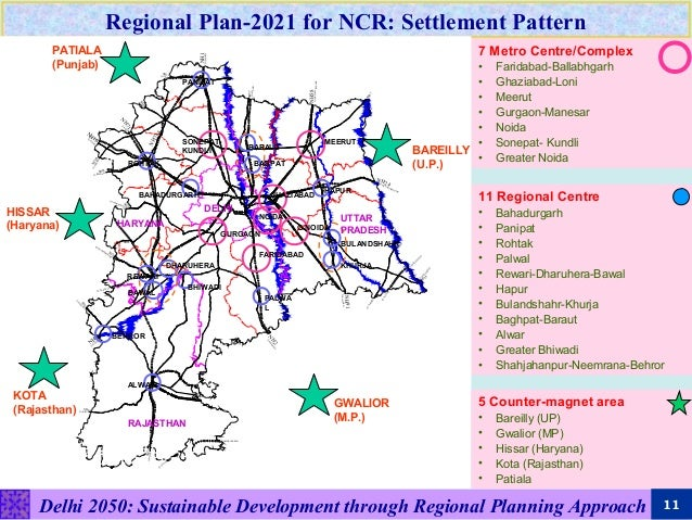 Rajya Sabha Question Number 2225 about Population and land requirement of NCR under Regional Plan 2021 asked by Digvijaya Singh