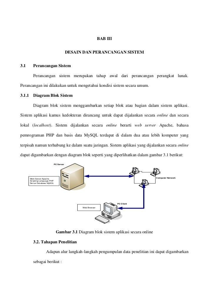 BAB III                                             DESAIN DAN PERANCANGAN SISTEM3.1        Perancangan Sistem           P...