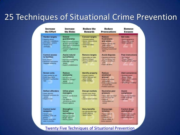 reducing crime through situational crime prevention The search found 1458 results  annual report 1995-1996 annual report.
