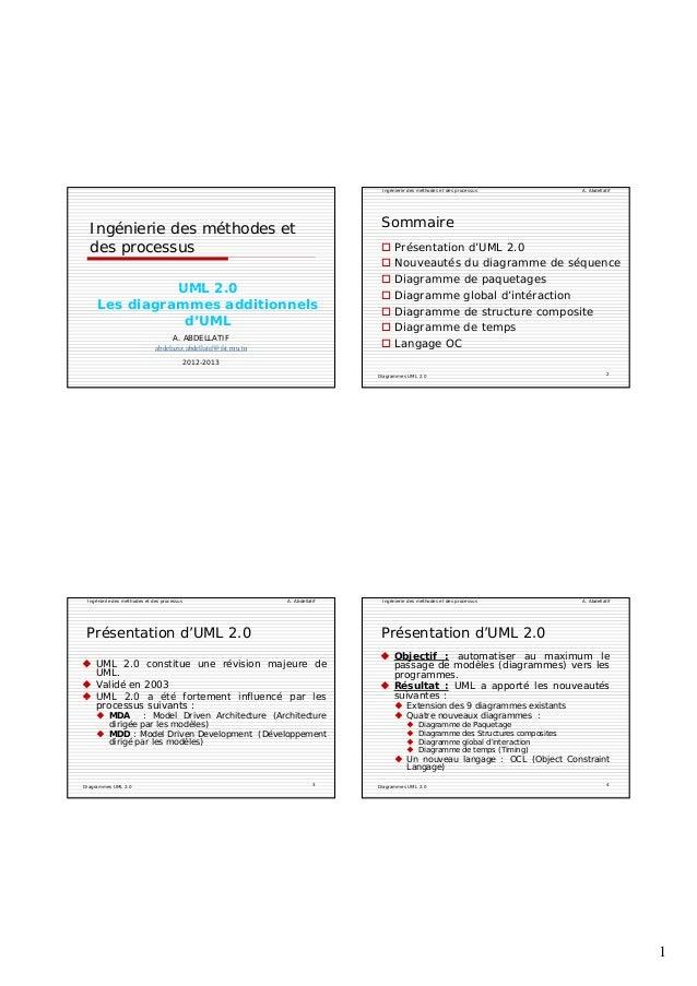 1 Ingénierie des méthodes et des processus UML 2 0 A. ABDELLATIF abdelaziz.abdellatif@fst.rnu.tn 2012-2013 UML 2.0 Les dia...