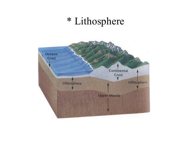 Lithosphere: basic vocabulary