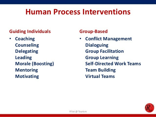 group intervention Evaluating group interventionsde lichtenberg & london evaluating group interventions: a framework for diagnosing, implementing, an.