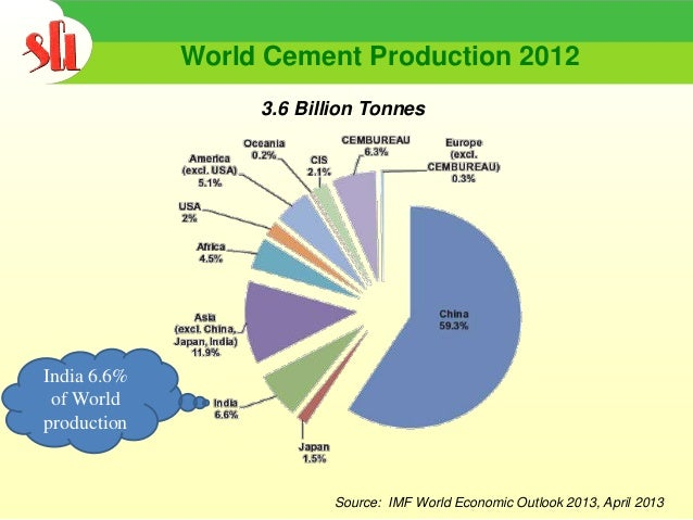report on cement production Cembureau releases cement standards of the world publication   cement production:  2015 activity report  cement and concrete industry:.