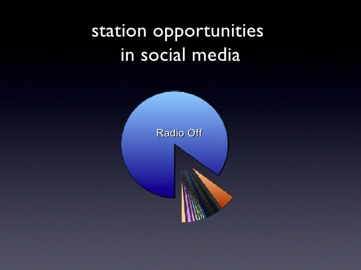 station opportunities  in social media Radio Off