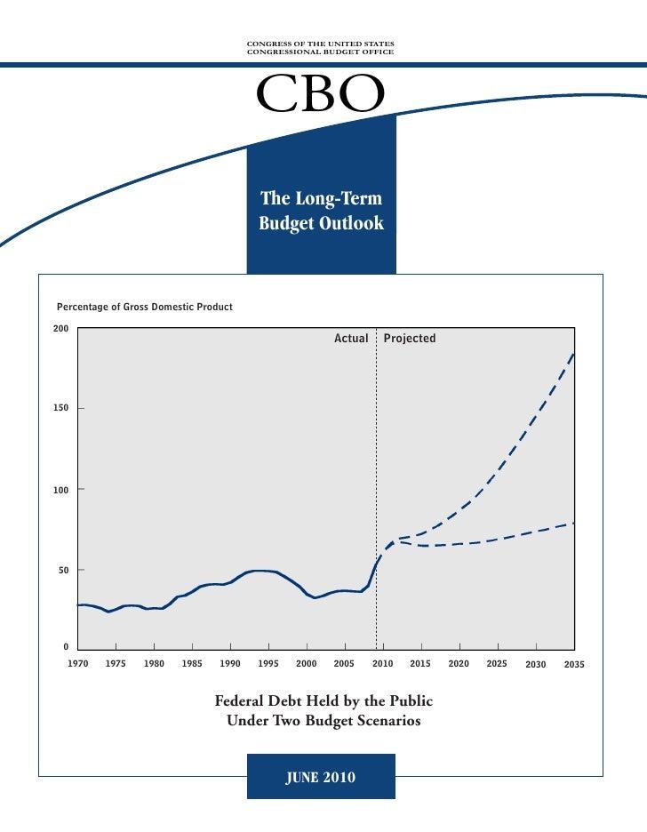 Long-Term Budget Outlook