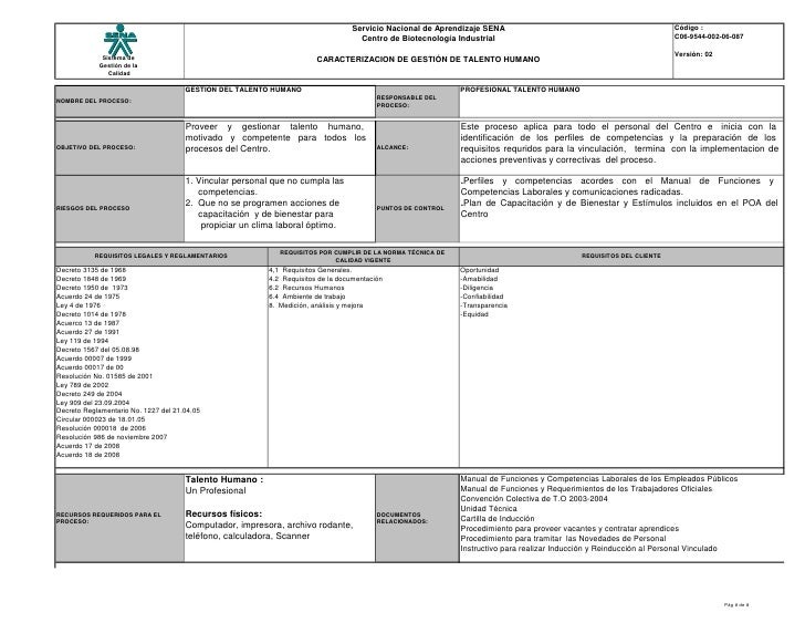 Servicio Nacional de Aprendizaje SENA                                               Código :                              ...