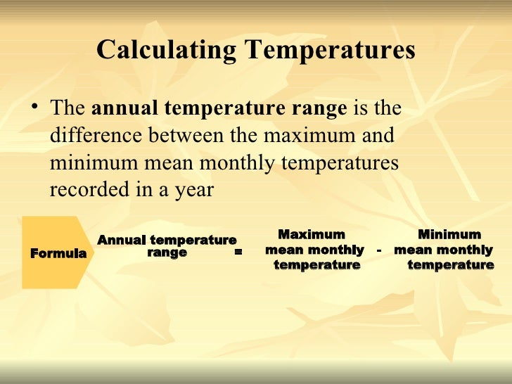 chapter 1 weather and climate Work sheet class-vii subject - science work-sheet sa 1  chapter - 7 weather, climate and adaptations of animals  weather,climate and adaptation of animals to.