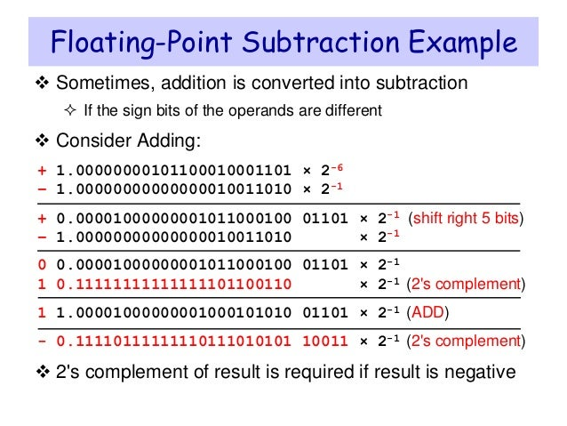 Floating-Point Rules