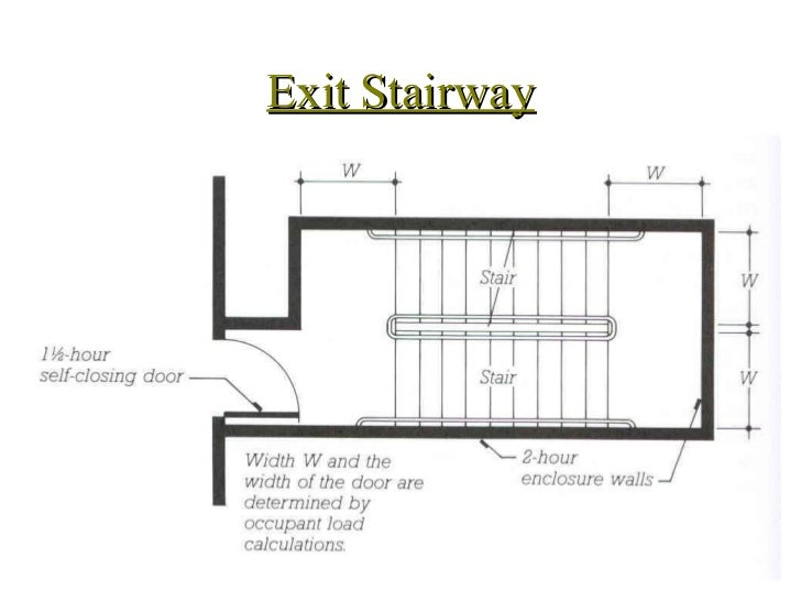 Stairwell Dimensions Building code - egress