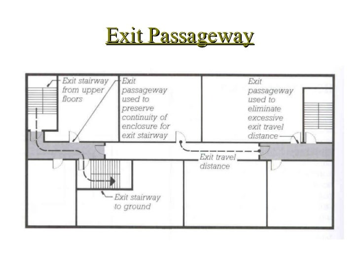 Building Code Egress on commercial door diagram