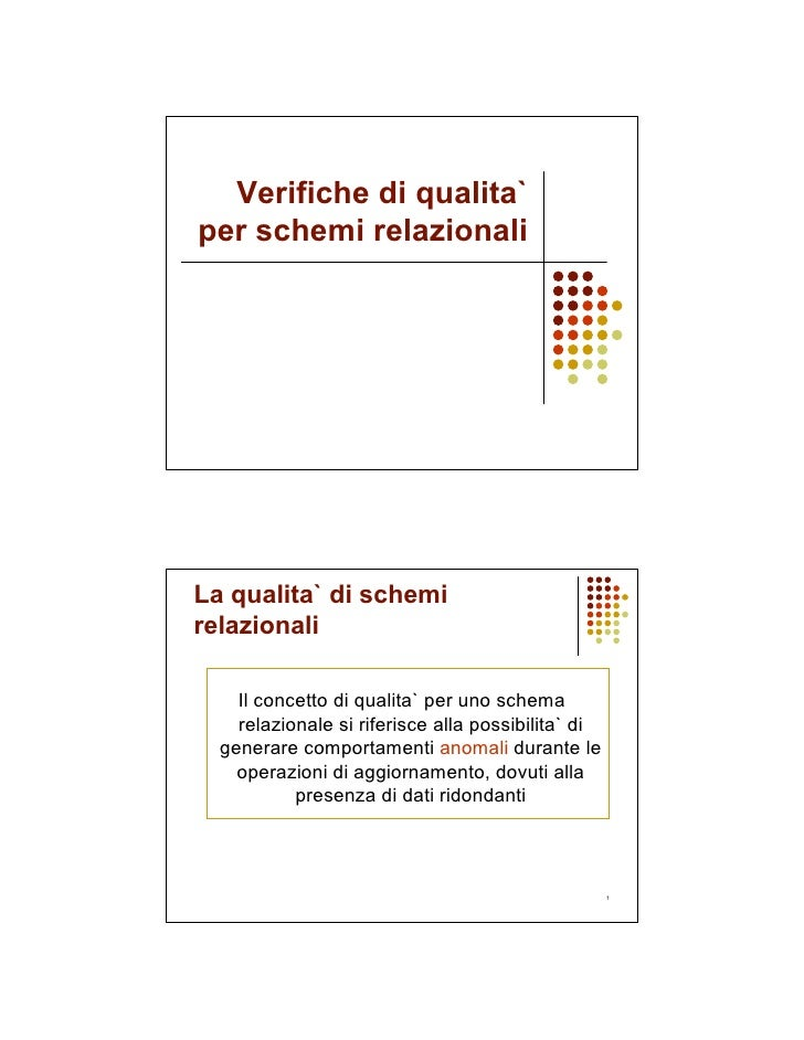 Verifiche di qualita` per schemi relazionali     La qualita` di schemi relazionali      Il concetto di qualita` per uno sc...