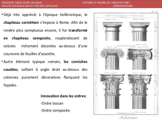 Rome histoire de l 39 architecture for L architecture