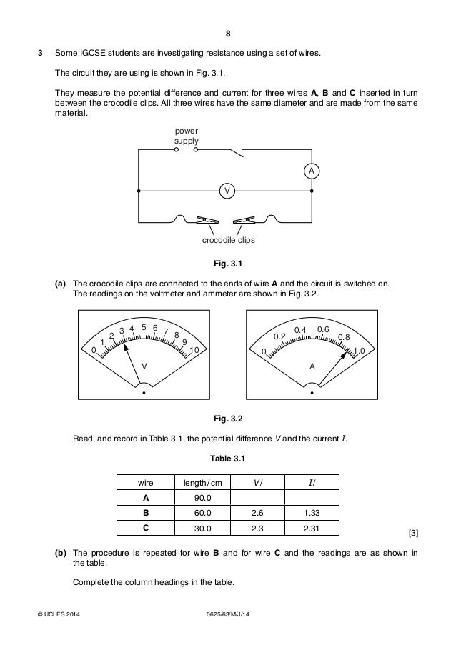 Sharing Cambridge(CIE) GCE A level Physics Question?
