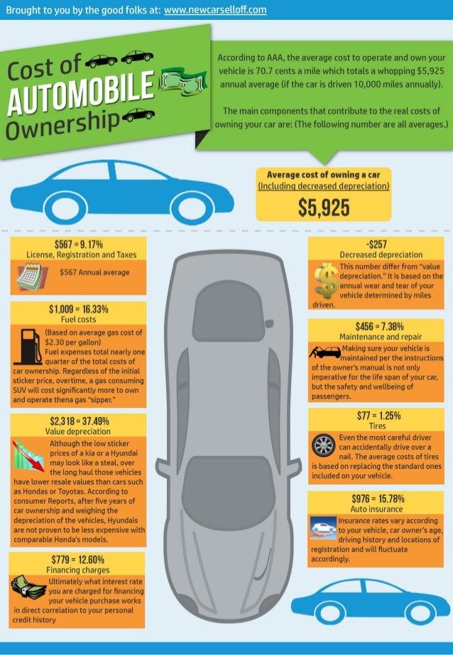 Car Preventive Maintenance Service
