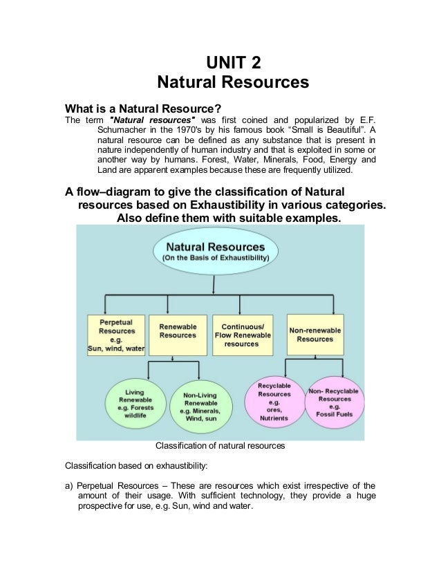 What Are The Two Categories Of Natural Resources