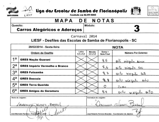 _u. L(f  SANTA CATARINA  ~  liga dal EICOial de Samba de rlorianOpolil  f  SET U R Sf.:'.CHE TAH!A MUNICIPAL  DF.  (undada...