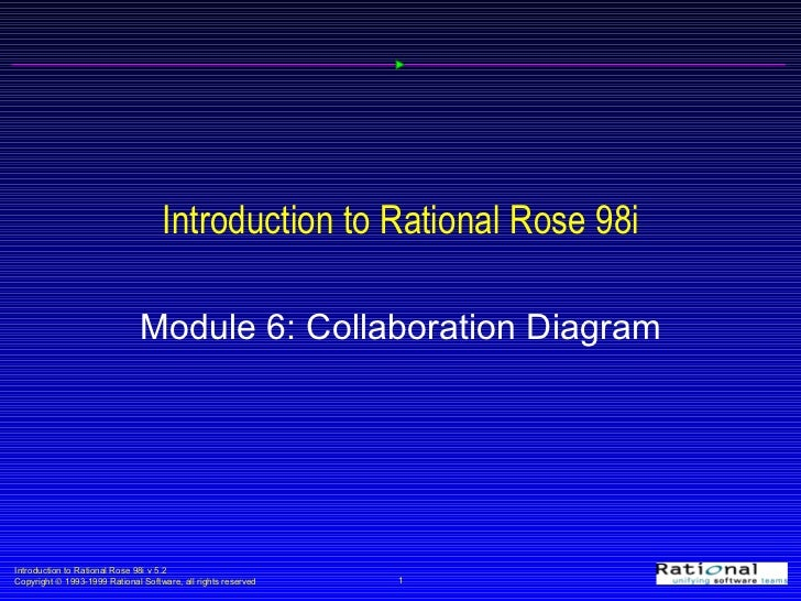 Introduction to Rational Rose 98i Module 6: Collaboration Diagram