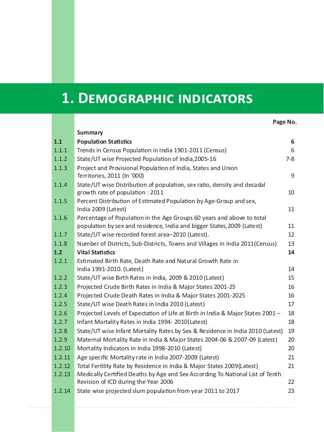 key demographic health indicators in This geographic study combines the detailed geographic data collected in the 2005 ethiopia demographic and health survey with other dhs data to provide spatial analysis of key demographic and health topics.