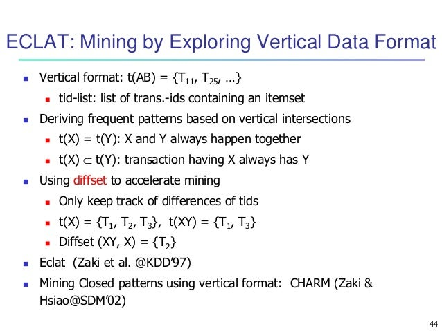Data Vertical Vertical Data Format 44