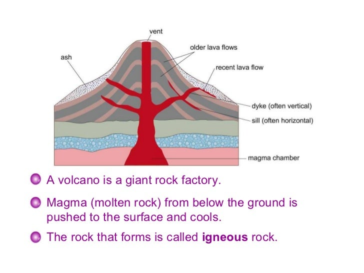 geography rock ...
