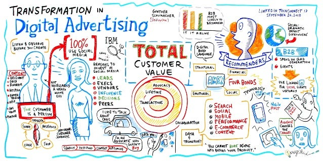 LinkedIn TechConnect 13: Transformation in Digital Advertising