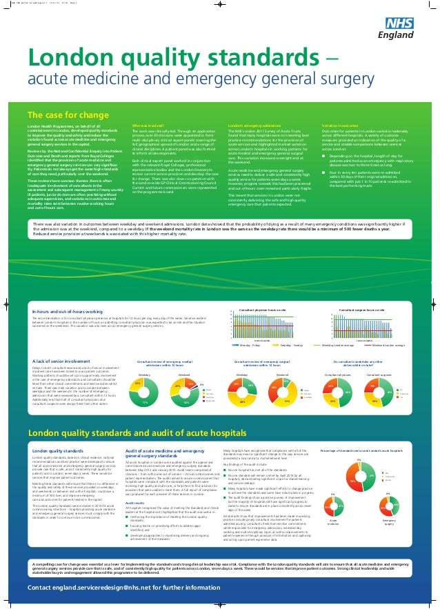 NHS LHP poster A1.qxd:Layout 1  12/11/13  11:18  Page 1  London quality standards – acute medicine and emergency general s...
