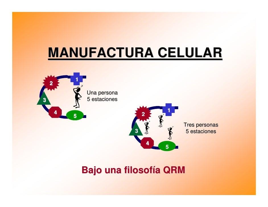 5 ejemplos de celulas: