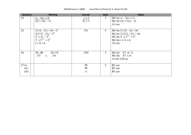 Mathematics papers gcse