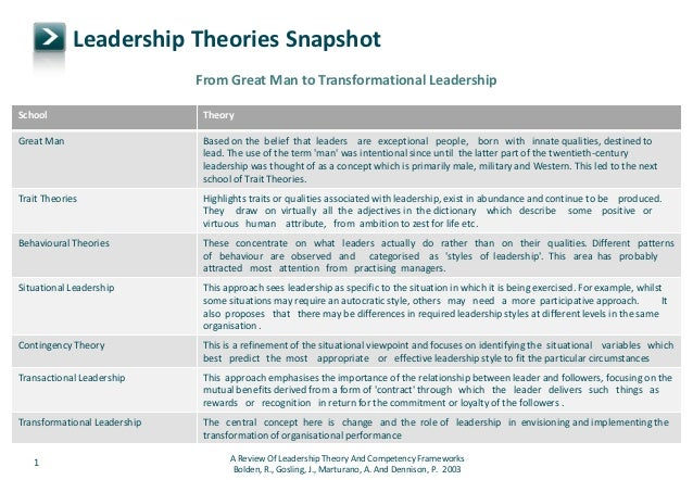 the important role of the six attributes in the transformational leadership theory Transformational leadership is a style of leadership where a leader works with subordinates to identify needed change, creating a vision to guide the change through inspiration, and executing the change in tandem with committed members of a group.