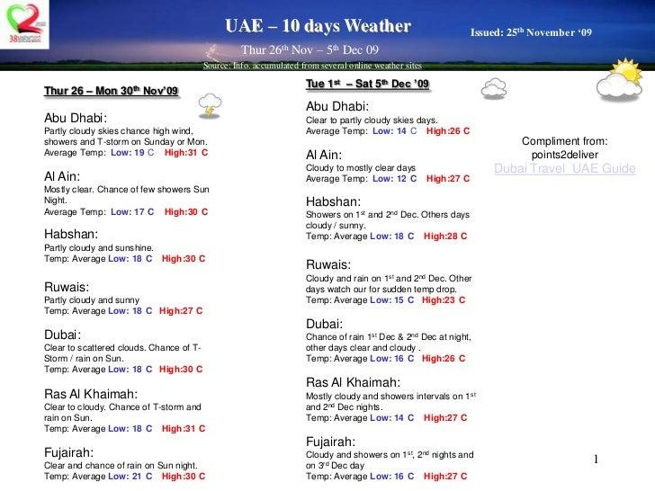 UAE Weekend Weather 10-days-26nov-5dec