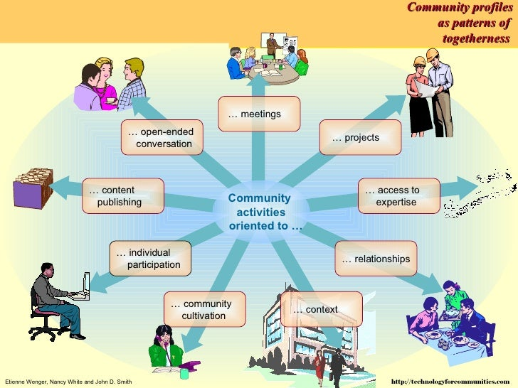07 12 19 Community Orientations
