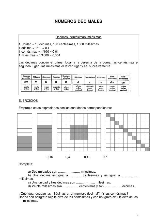 NÚMEROS DECIMALES  Décimas, centésimas, milésimas 1 Unidad = 10 décimas, 100 centésimas, 1000 milésimas 1 décima = 1/10 = ...