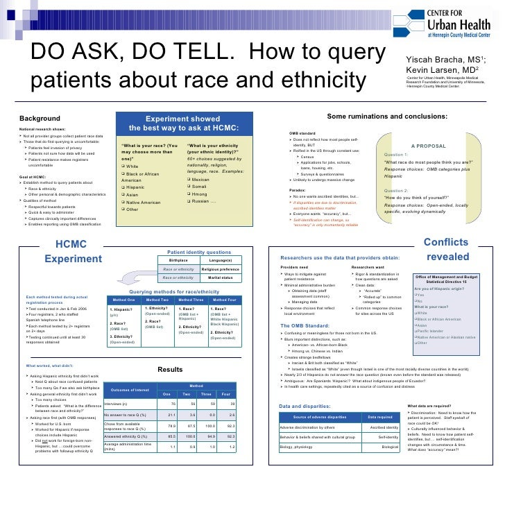 DO ASK, DO TELL.  How to query patients about race and ethnicity Yiscah Bracha, MS 1 ; Kevin Larsen, MD 2 1 Center for Urb...