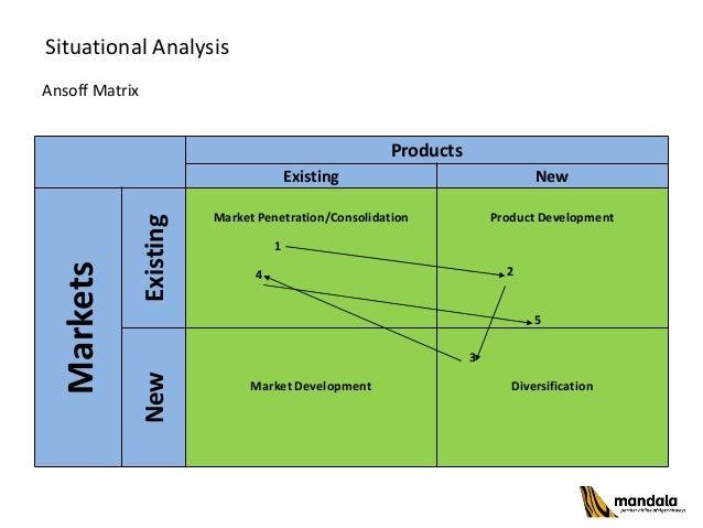 Marketing Strategy/ Strategi Pemasaran - Mandala-Tiger Airline