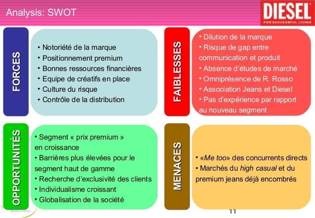 diesel swot analysis Wikiwealth offers a comprehensive swot analysis of cummins (cmi) our free research report includes cummins's strengths, weaknesses, opportunities, and threats.