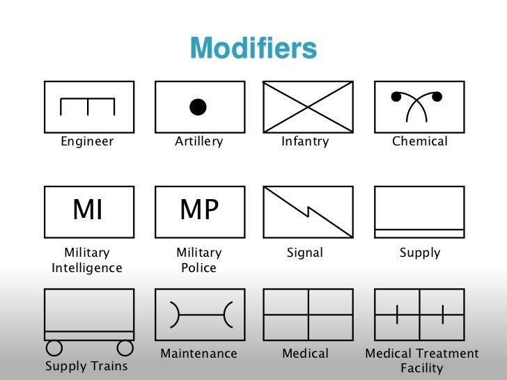 Ppt Usmc Operational Overlay Symbols Powerpoint Mandegarfo