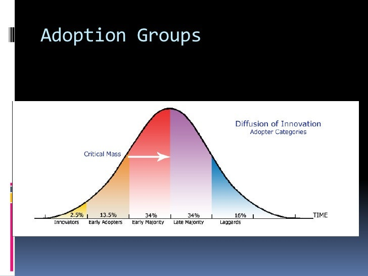 diffusion of inno Diffusion of innovation (doi) theory, developed by em rogers in 1962, is one of the oldest social science theories it originated in communication to explain how, over time, an idea or product gains momentum and diffuses (or spreads) through a specific population or social system the end result.