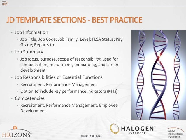 Internal Job Posting Template Success Job Description