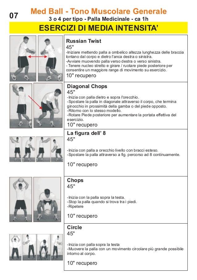 07  Med Ball - Tono Muscolare Generale 3 o 4 per tipo - Palla Medicinale - ca 1h  ESERCIZI DI MEDIA INTENSITA' Russian Twi...