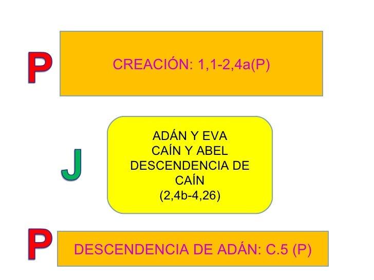 07 Adan y Eva