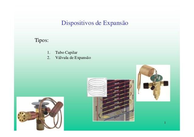1Dispositivos de Expansão1. Tubo Capilar2. Válvula de ExpansãoTipos: