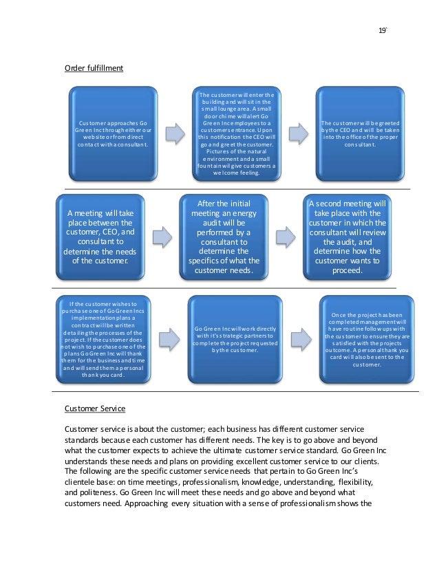 Electrician business plan