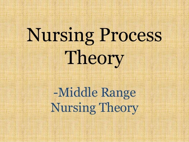 ida jean orlando metaparadigms in nursing Nursing theory is defined as 'a creative and rigorous structuring of ideas that project a the nursing metaparadigm consist of four main ida jean orlando.