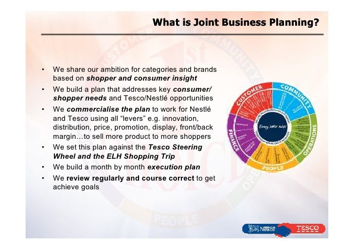Joint business planning