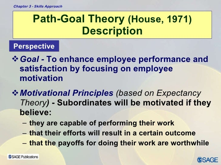 path goal theory essay Path goal theory according to the original theory, the manager s job is viewed as guiding workers to choose the best paths to reach their goals, as well as.