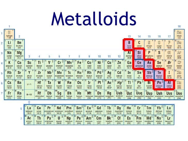 Non Metals Solid At Room Temperature