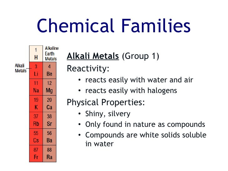 Chemical And Physical Properties Of Boron Group