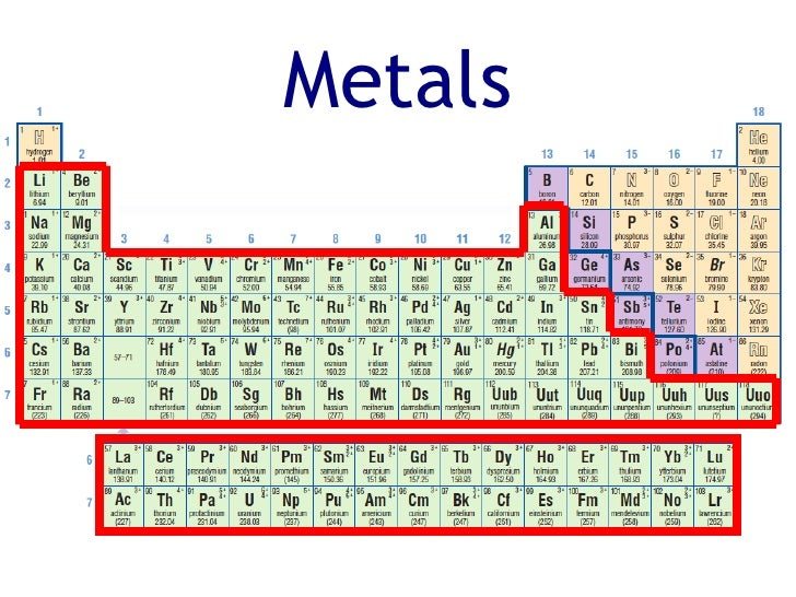 The periodic table for Periodic table no 52