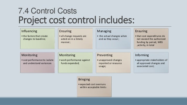 an overview of the topic of quality controls cost 2017-11-11  overview of the pmp certification  project management professional (pmp)  development and maintenance and for the quality management systems for continuing quality assurance.
